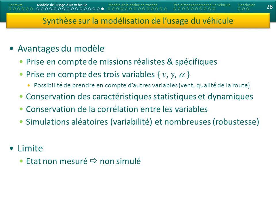 28 Avantages du modèle Prise en compte de missions réalistes & spécifiques Prise en compte des trois variables { ν, γ, } Possibilité de prendre en com