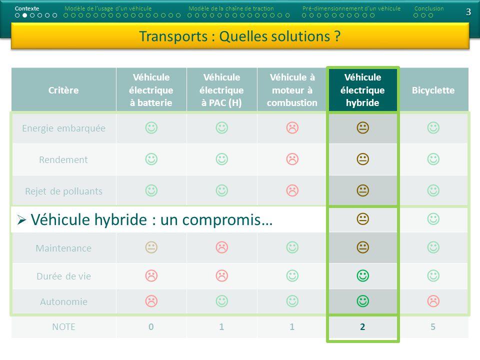 3 3 Transports : Quelles solutions ? ContexteModèle de lusage dun véhiculeModèle de la chaîne de tractionConclusionPré-dimensionnement dun véhicule Cr