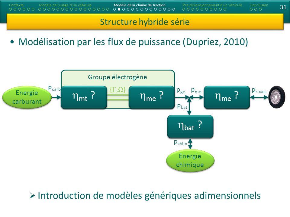 Groupe électrogène {, } Modélisation par les flux de puissance (Dupriez, 2010) 31 Structure hybride série ContexteModèle de lusage dun véhiculeModèle