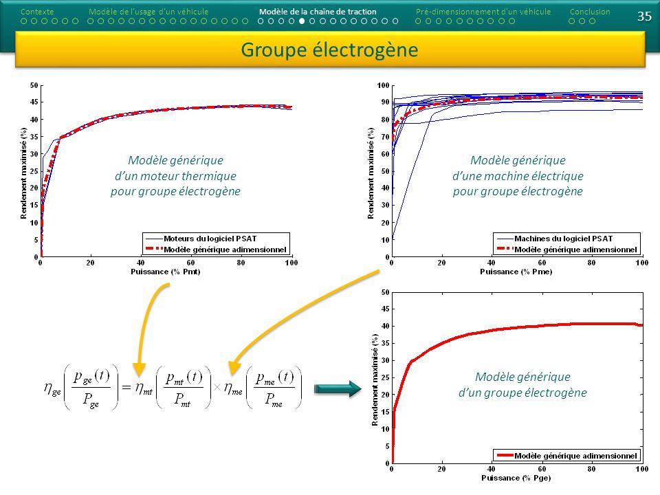 35 Groupe électrogène Modèle générique dun groupe électrogène Modèle générique dun moteur thermique pour groupe électrogène Modèle générique dune machine électrique pour groupe électrogène ContexteModèle de lusage dun véhiculeModèle de la chaîne de tractionConclusionPré-dimensionnement d un véhicule