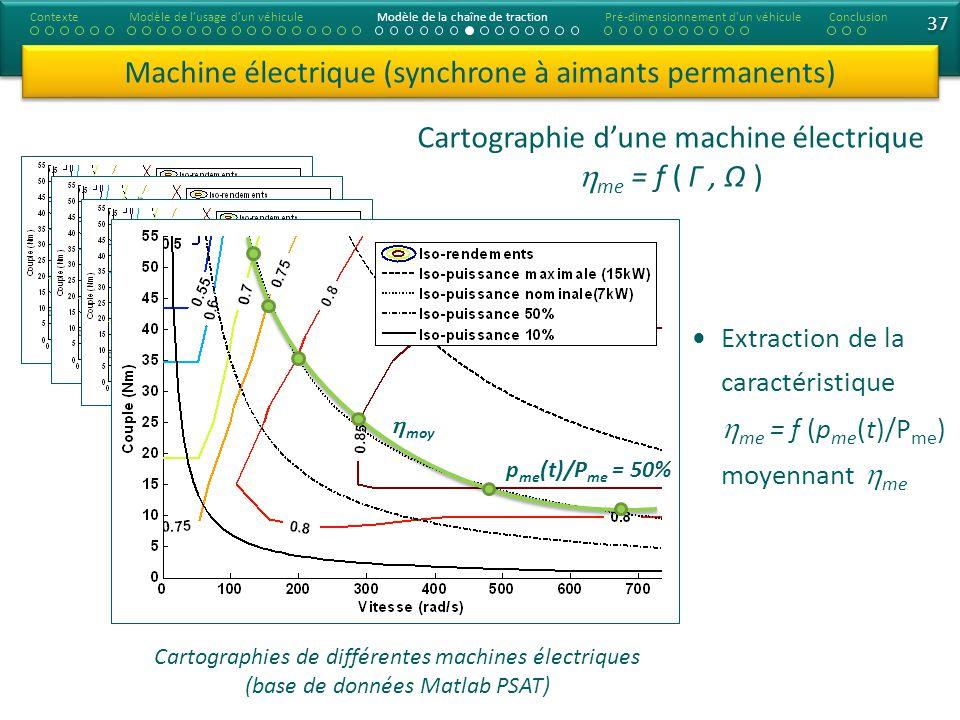 37 Machine électrique (synchrone à aimants permanents) ContexteModèle de lusage dun véhiculeModèle de la chaîne de tractionConclusionPré-dimensionneme