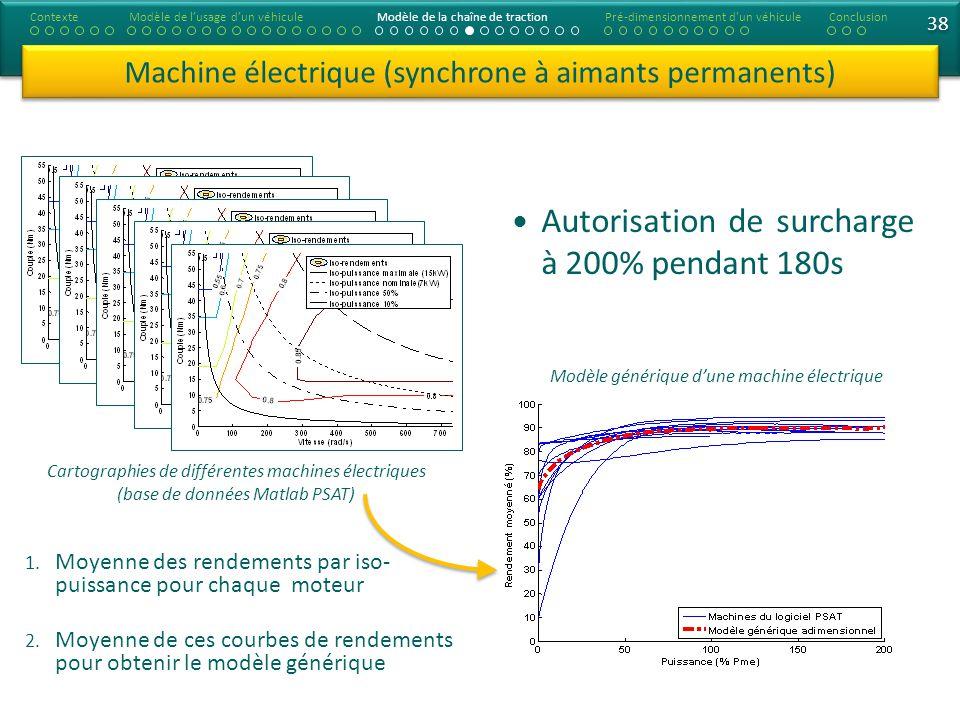 38 Autorisation de surcharge à 200% pendant 180s Machine électrique (synchrone à aimants permanents) Modèle générique dune machine électrique Cartogra