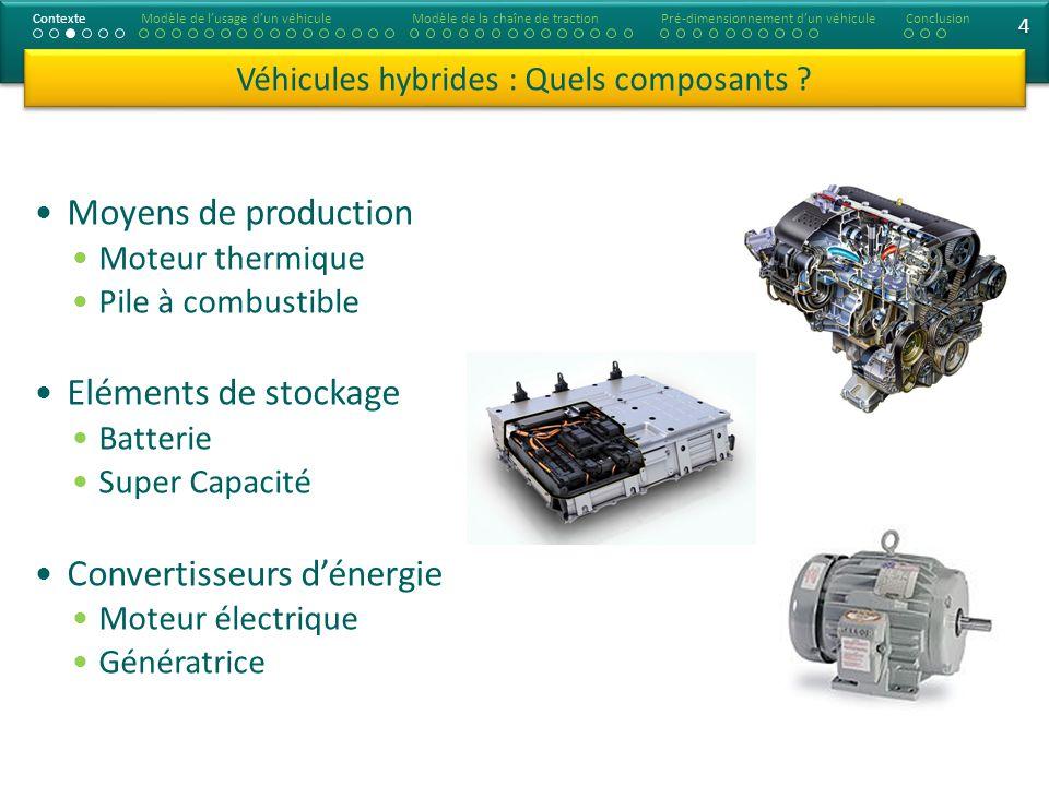 4 4 Moyens de production Moteur thermique Pile à combustible Eléments de stockage Batterie Super Capacité Convertisseurs dénergie Moteur électrique Génératrice Véhicules hybrides : Quels composants .