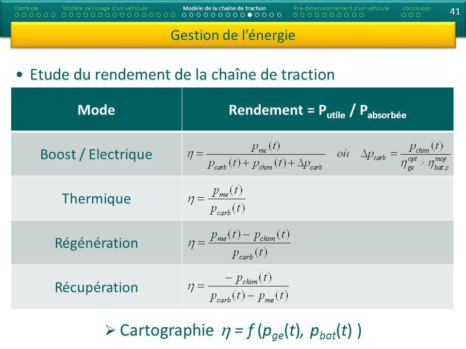41 Etude du rendement de la chaîne de traction Gestion de lénergie ContexteModèle de lusage dun véhiculeModèle de la chaîne de tractionConclusionPré-d