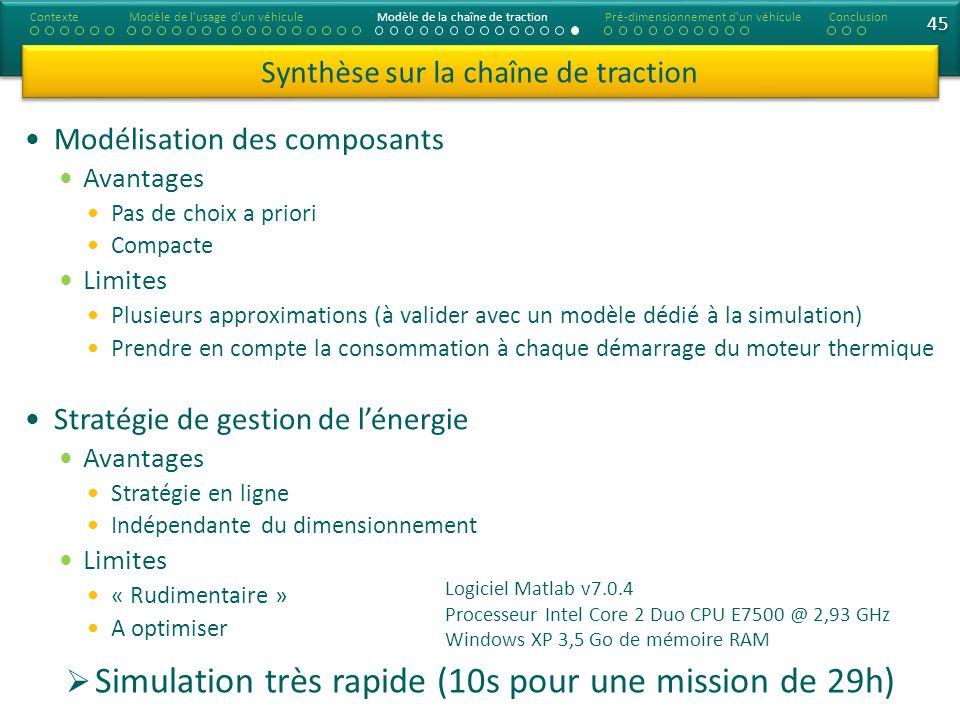 45 Modélisation des composants Avantages Pas de choix a priori Compacte Limites Plusieurs approximations (à valider avec un modèle dédié à la simulati