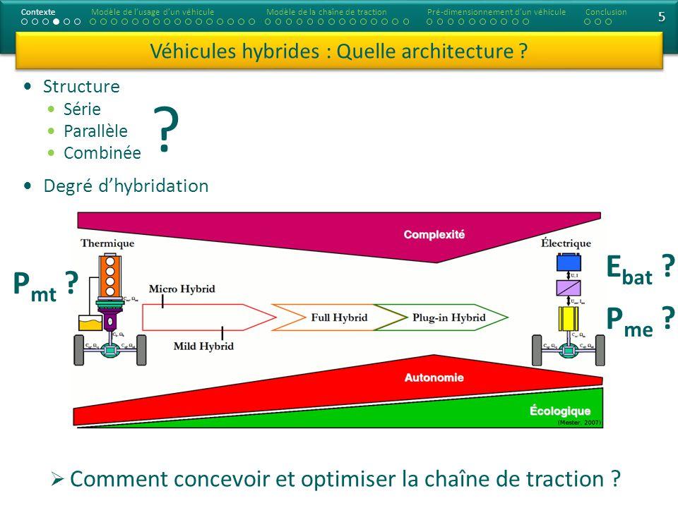 5 5 Comment concevoir et optimiser la chaîne de traction ? Véhicules hybrides : Quelle architecture ? ContexteModèle de lusage dun véhiculeModèle de l