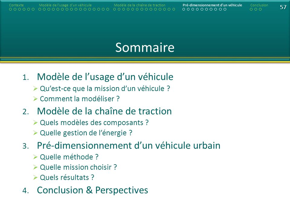 Sommaire 1. Modèle de lusage dun véhicule Quest-ce que la mission dun véhicule ? Comment la modéliser ? 2. Modèle de la chaîne de traction Quels modèl