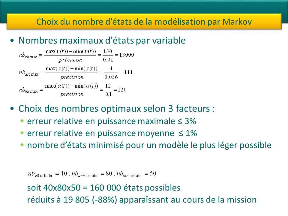 Nombres maximaux détats par variable Choix des nombres optimaux selon 3 facteurs : erreur relative en puissance maximale 3% erreur relative en puissan