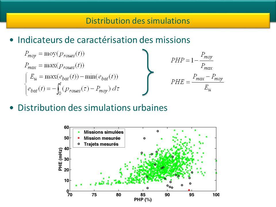 Indicateurs de caractérisation des missions Distribution des simulations urbaines Distribution des simulations