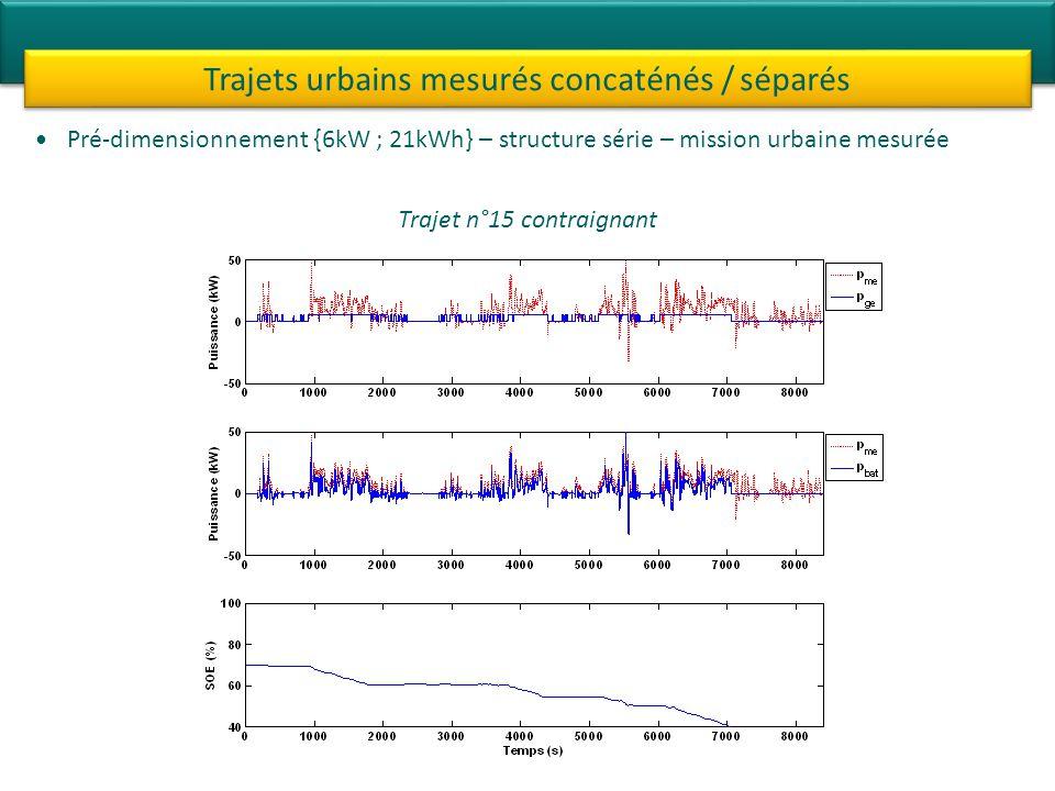 Pré-dimensionnement {6kW ; 21kWh} – structure série – mission urbaine mesurée Trajets urbains mesurés concaténés / séparés Trajet n°15 contraignant