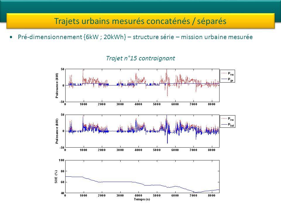 Pré-dimensionnement {6kW ; 20kWh} – structure série – mission urbaine mesurée Trajets urbains mesurés concaténés / séparés Trajet n°15 contraignant