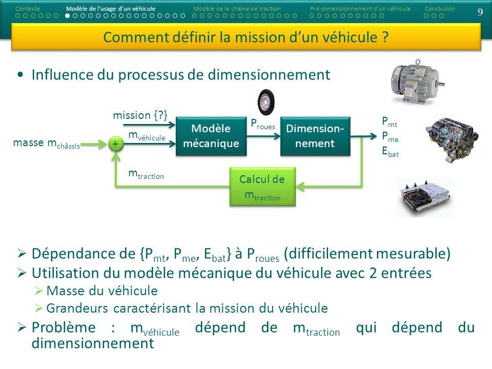 Influence du processus de dimensionnement Dépendance de {P mt, P me, E bat } à P roues (difficilement mesurable) Utilisation du modèle mécanique du vé