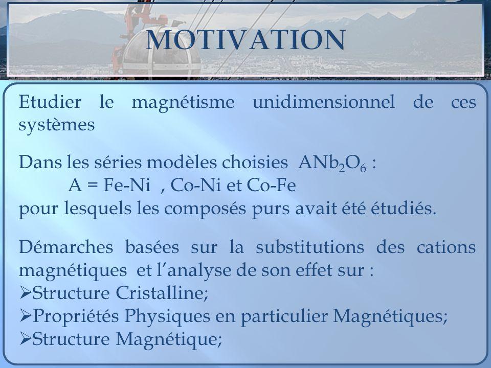 Etudier le magnétisme unidimensionnel de ces systèmes Dans les séries modèles choisies ANb 2 O 6 : A = Fe-Ni, Co-Ni et Co-Fe pour lesquels les composé