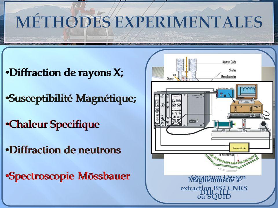 Diffraction de rayons X; Susceptibilité Magnétique; Chaleur Specifique Diffraction de neutrons Spectroscopie Mössbauer Diffratocmètre D-500 Siemens -