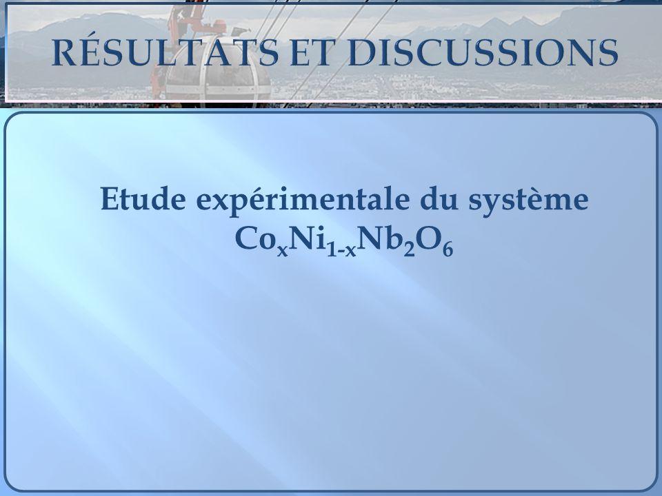 Etude expérimentale du système Co x Ni 1-x Nb 2 O 6