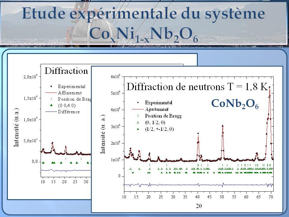 CoNb 2 O 6