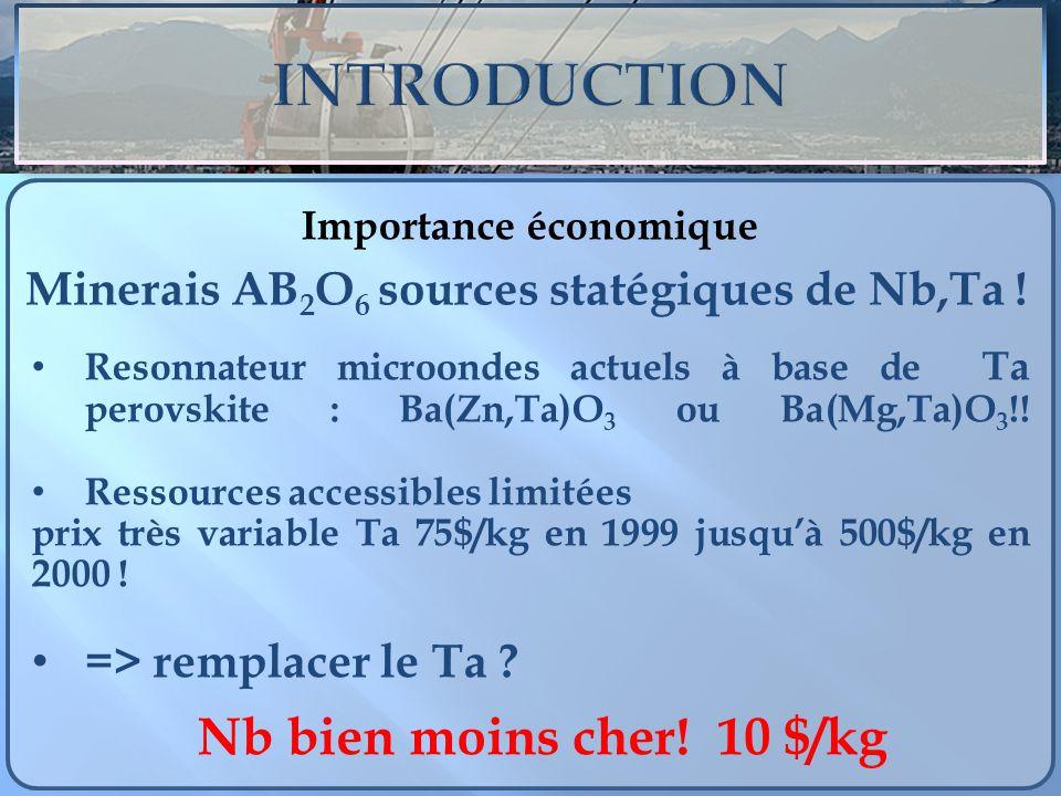 Importance économique Resonnateur microondes actuels à base de Ta perovskite : Ba(Zn,Ta)O 3 ou Ba(Mg,Ta)O 3 !! Ressources accessibles limitées prix tr