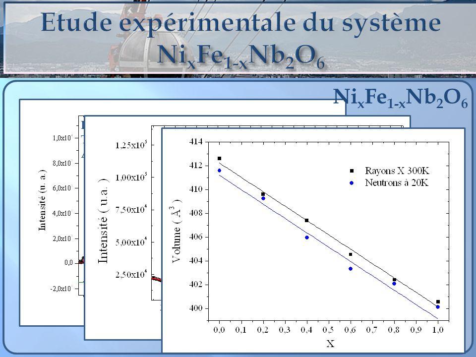 Raios-X Temperatura Ambiente Neutrons 20 K: Ni x Fe 1-x Nb 2 O 6