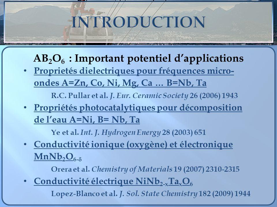 Importance scientifique des composés ANb 2 O 6 Composés modèles pour le magnétisme de basse dimensionnalité Interplay of Quantum Criticality and Geometric Frustration in Columbite S.