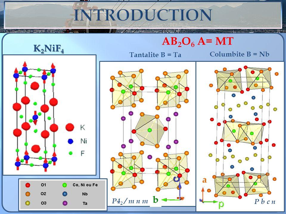 Tantalite B = Ta Columbite B = Nb K 2 NiF 4 AB 2 O 6 A= MT P4 2 / m n m P b c n b a