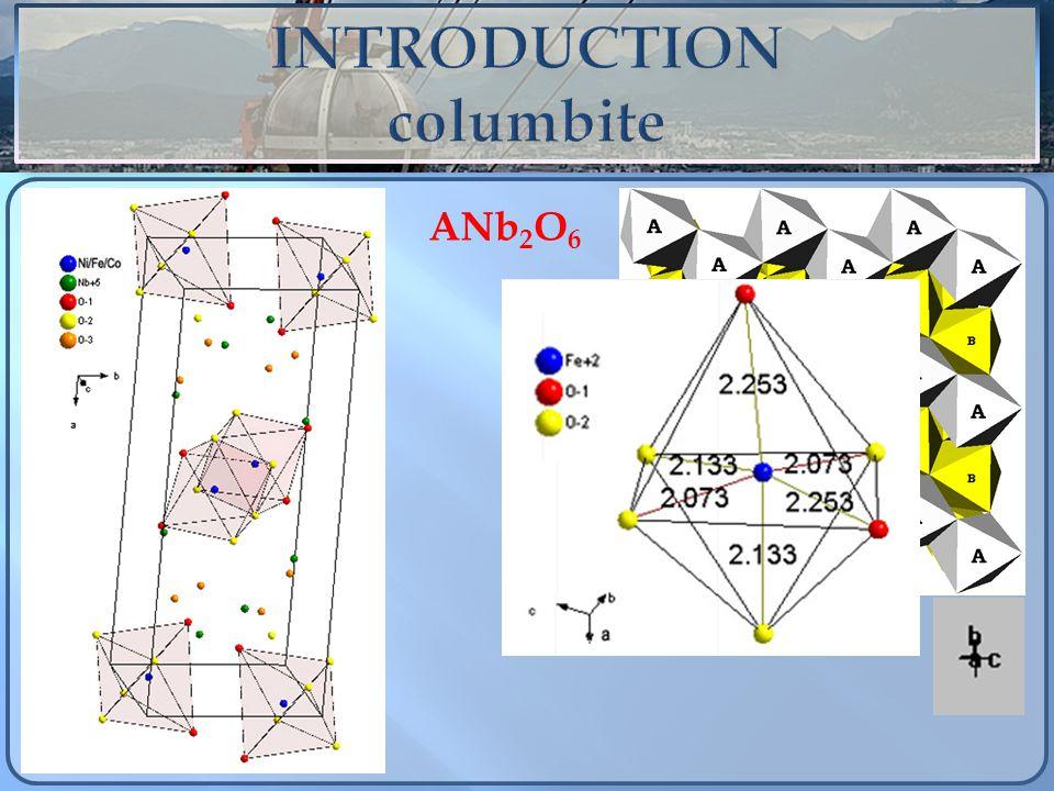 ANb 2 O 6