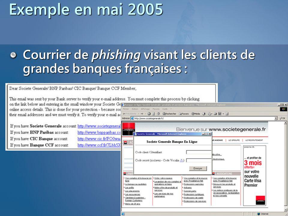 Exemple en mai 2005 Courrier de phishing visant les clients de grandes banques françaises :