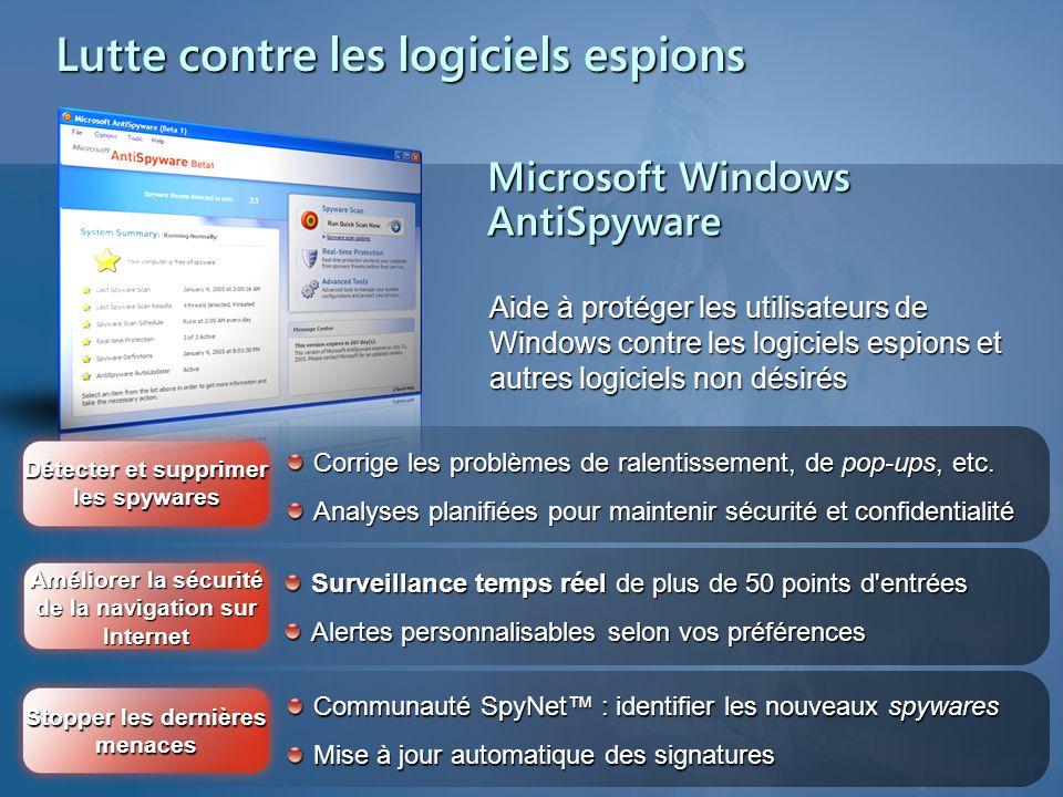Microsoft Windows AntiSpyware Communauté SpyNet : identifier les nouveaux spywares Mise à jour automatique des signatures Corrige les problèmes de ralentissement, de pop-ups, etc.