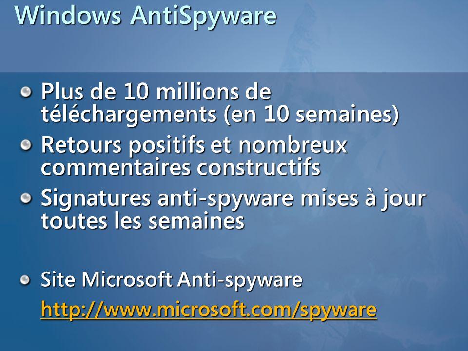 Windows AntiSpyware Plus de 10 millions de téléchargements (en 10 semaines) Retours positifs et nombreux commentaires constructifs Signatures anti-spyware mises à jour toutes les semaines Site Microsoft Anti-spyware http://www.microsoft.com/spyware
