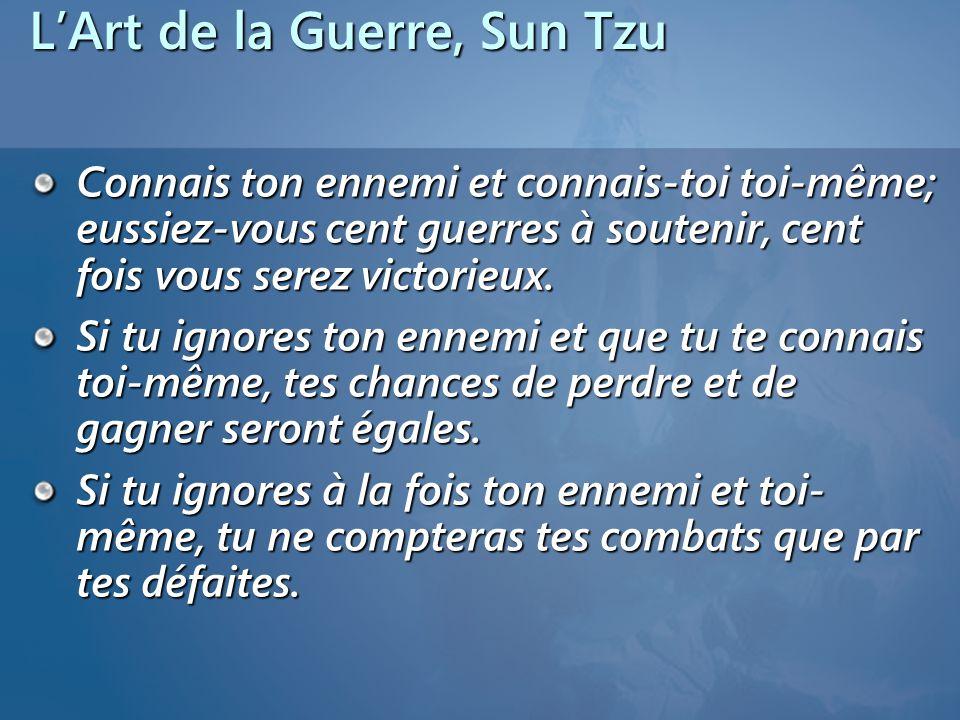 LArt de la Guerre, Sun Tzu Connais ton ennemi et connais-toi toi-même; eussiez-vous cent guerres à soutenir, cent fois vous serez victorieux.