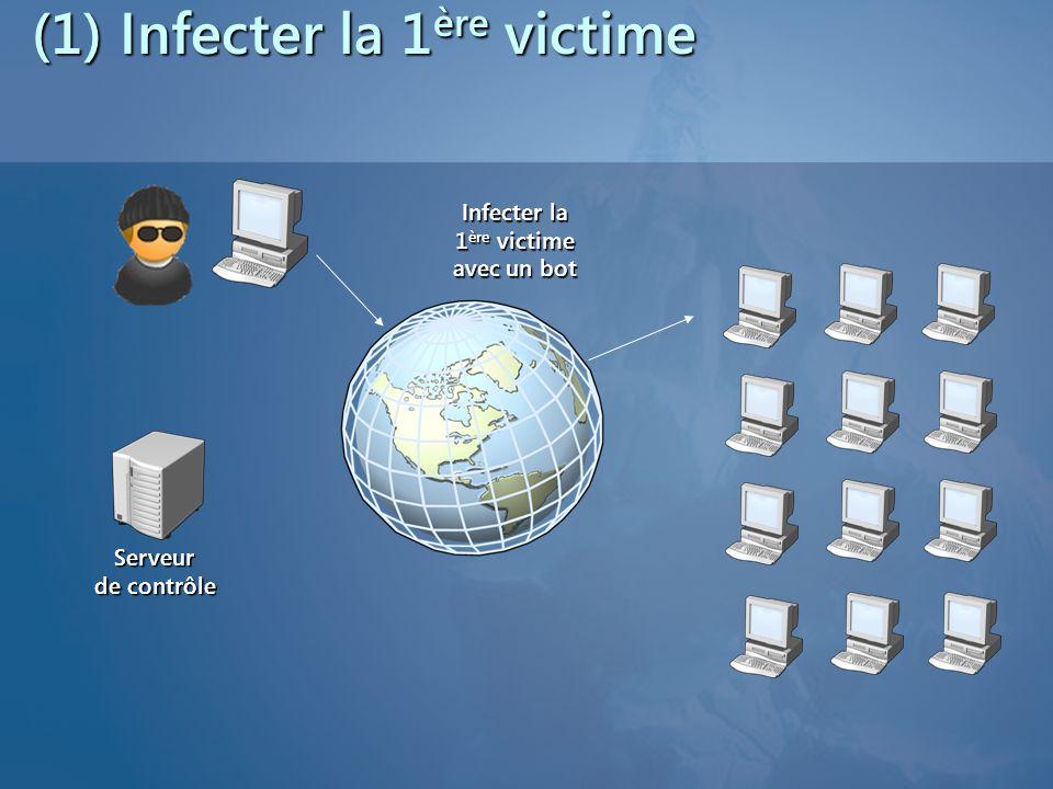 (1) Infecter la 1 ère victime Infecter la 1 ère victime avec un bot Serveur de contrôle