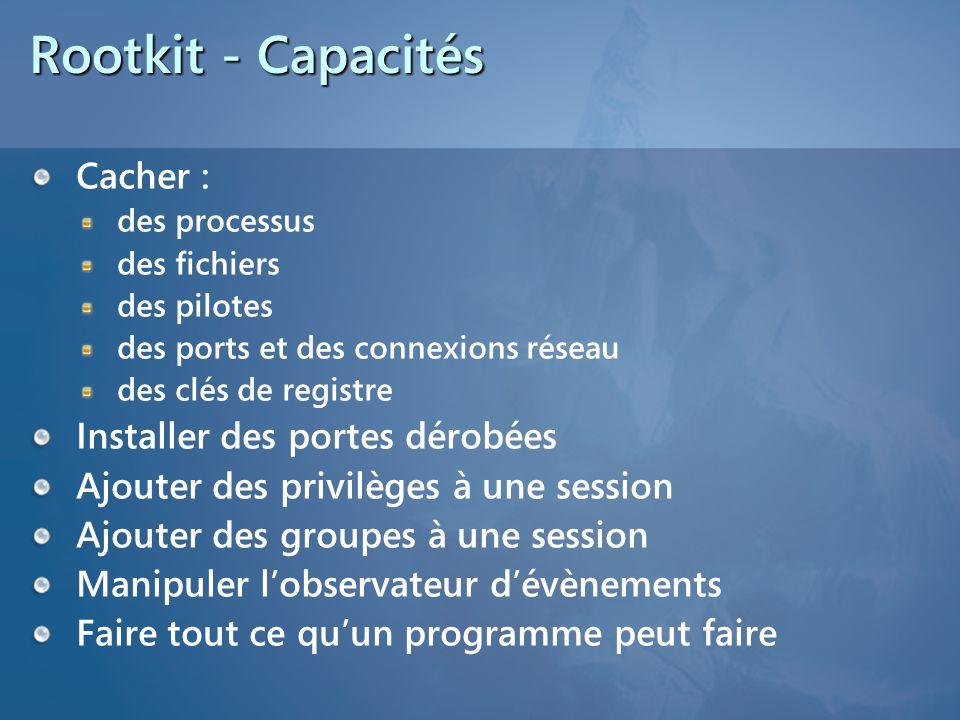 Rootkit - Capacités Cacher : des processus des fichiers des pilotes des ports et des connexions réseau des clés de registre Installer des portes dérobées Ajouter des privilèges à une session Ajouter des groupes à une session Manipuler lobservateur dévènements Faire tout ce quun programme peut faire