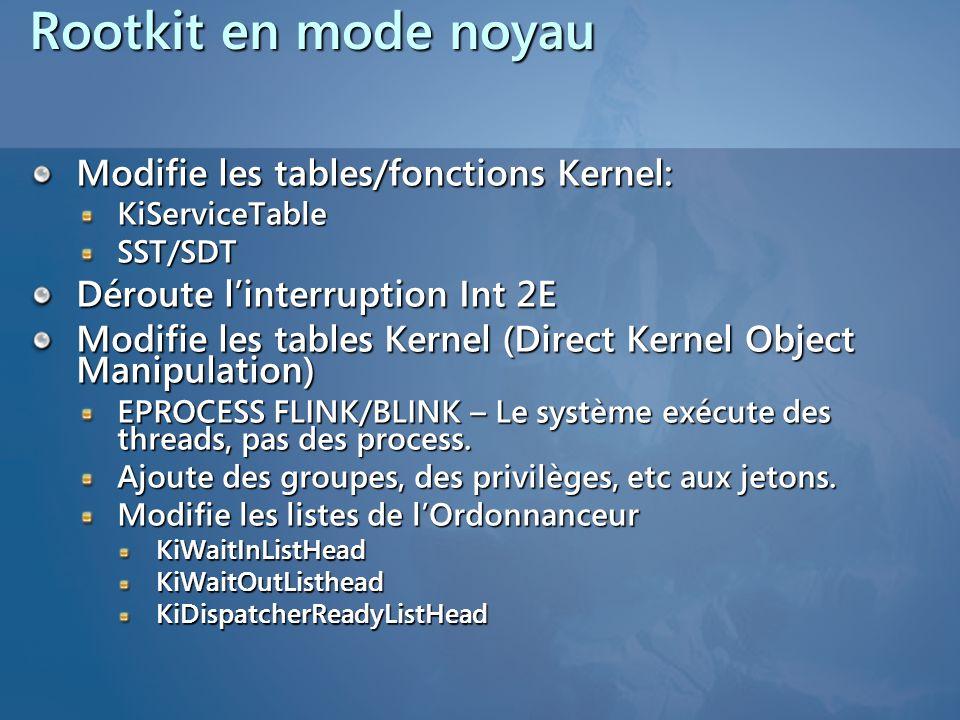 Rootkit en mode noyau Modifie les tables/fonctions Kernel: KiServiceTableSST/SDT Déroute linterruption Int 2E Modifie les tables Kernel (Direct Kernel Object Manipulation) EPROCESS FLINK/BLINK – Le système exécute des threads, pas des process.