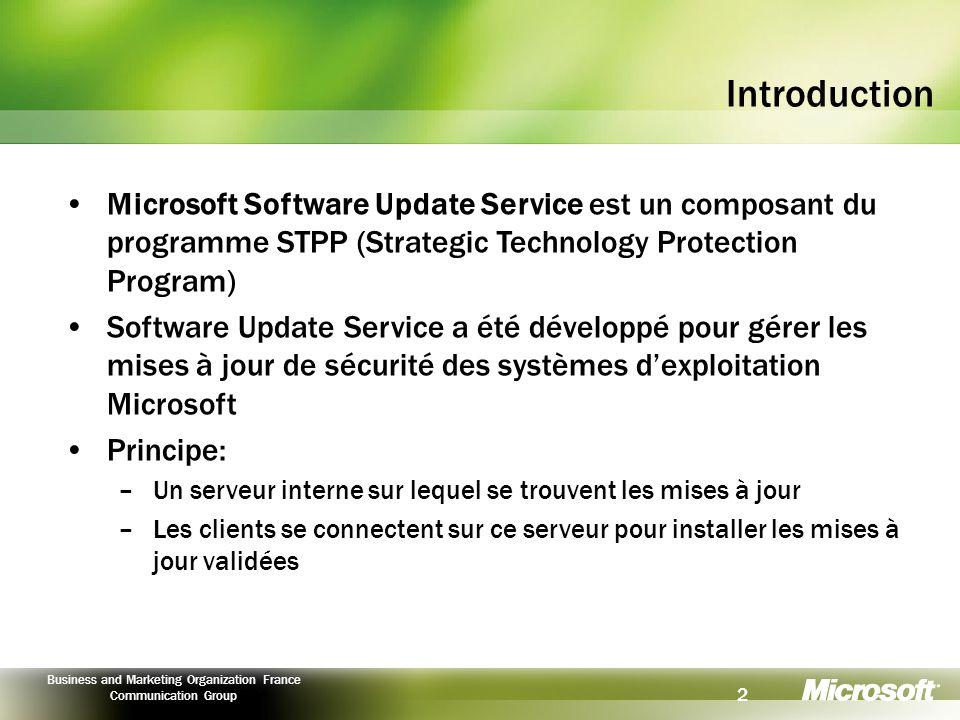 3 Business and Marketing Organization France Communication Group Positionnement Windows Update Ressources & Compétences Fonctionnalités SUS SMS FaibleElevé Elevé
