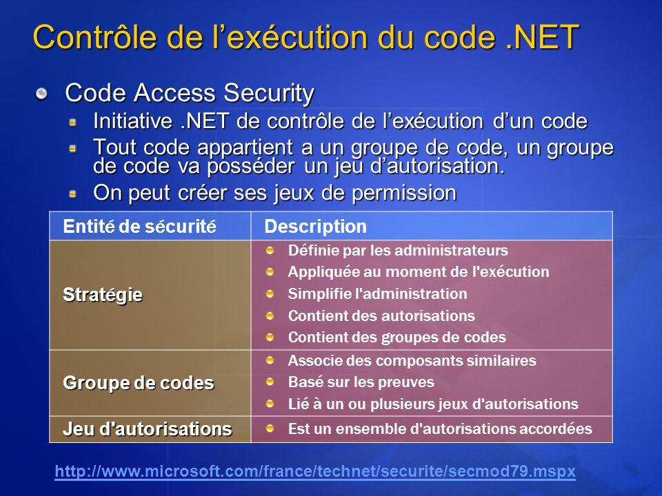 Contrôle de lexécution du code.NET Code Access Security Initiative.NET de contrôle de lexécution dun code Tout code appartient a un groupe de code, un