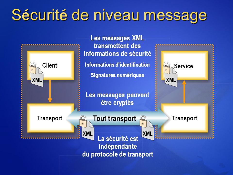 S é curit é de niveau message Les messages XML transmettent des informations de sécurité Informations d'identification Signatures numériques Les messa
