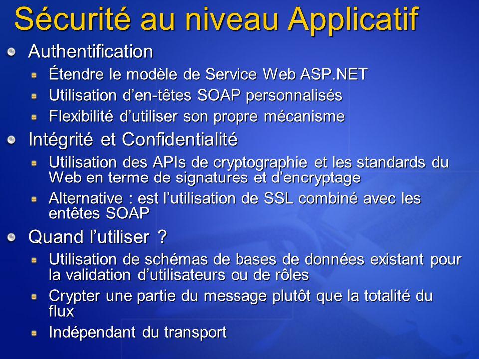 Sécurité au niveau Applicatif Authentification Étendre le modèle de Service Web ASP.NET Utilisation den-têtes SOAP personnalisés Flexibilité dutiliser