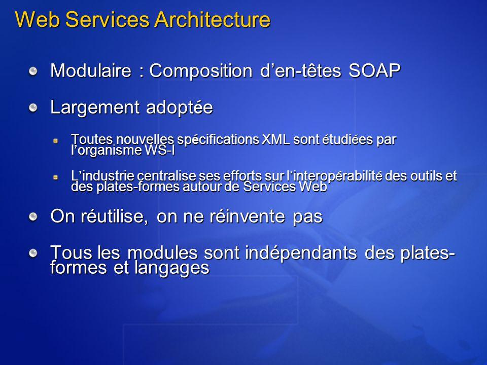 Web Services Architecture Modulaire : Composition den-têtes SOAP Largement adopt é e Toutes nouvelles sp é cifications XML sont é tudi é es par l orga