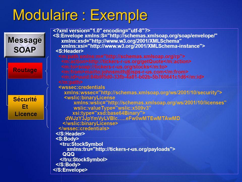 Modulaire : Exemple Sécurité Et Licence Routage <S:Envelope xmlns:S=