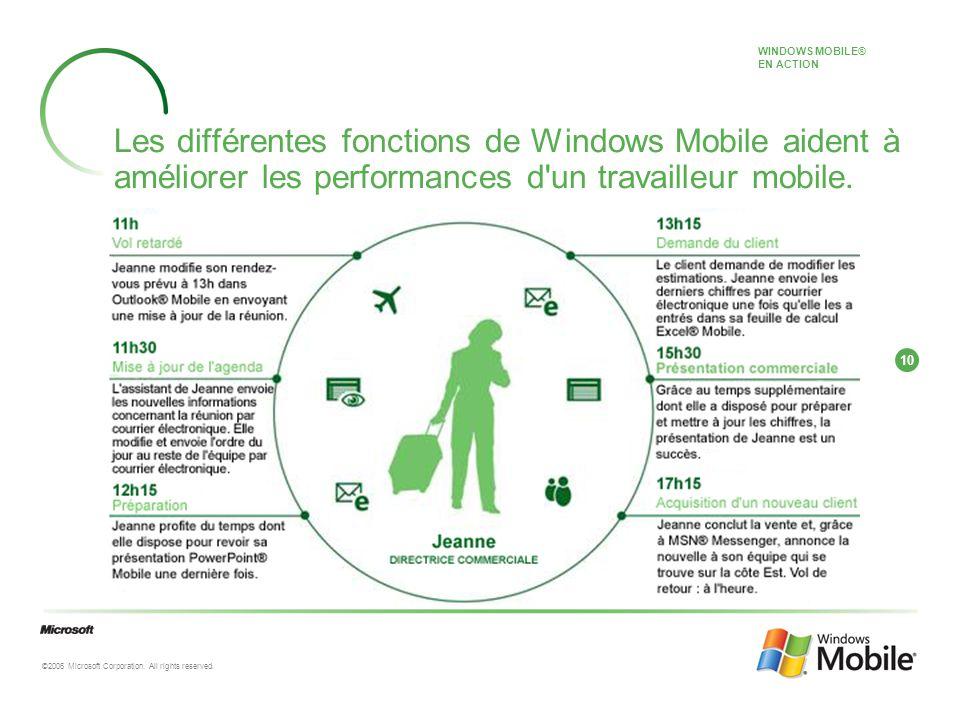 10 ©2006 Microsoft Corporation. All rights reserved. Les différentes fonctions de Windows Mobile aident à améliorer les performances d'un travailleur