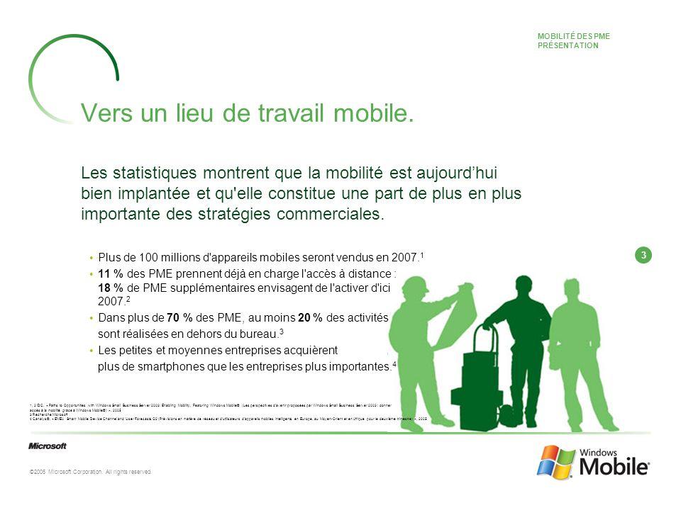 3 ©2006 Microsoft Corporation. All rights reserved. Vers un lieu de travail mobile. Les statistiques montrent que la mobilité est aujourdhui bien impl