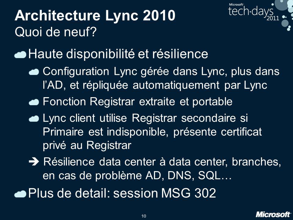 10 Architecture Lync 2010 Quoi de neuf.