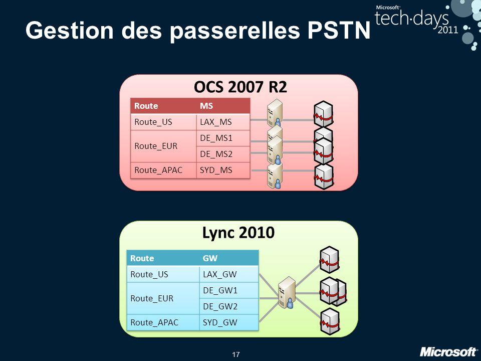 17 Gestion des passerelles PSTN OCS 2007 R2 Lync 2010