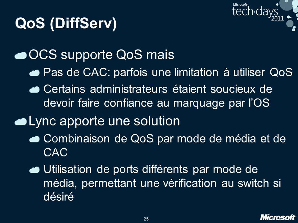 25 QoS (DiffServ) OCS supporte QoS mais Pas de CAC: parfois une limitation à utiliser QoS Certains administrateurs étaient soucieux de devoir faire confiance au marquage par lOS Lync apporte une solution Combinaison de QoS par mode de média et de CAC Utilisation de ports différents par mode de média, permettant une vérification au switch si désiré
