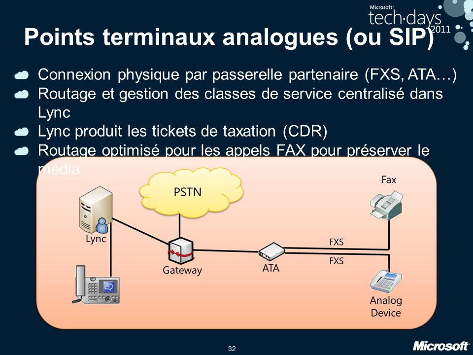 32 Points terminaux analogues (ou SIP) Connexion physique par passerelle partenaire (FXS, ATA…) Routage et gestion des classes de service centralisé dans Lync Lync produit les tickets de taxation (CDR) Routage optimisé pour les appels FAX pour préserver le média