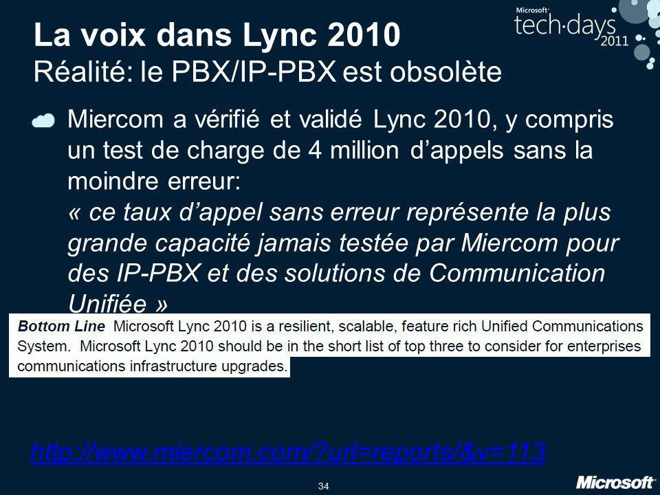 34 La voix dans Lync 2010 Réalité: le PBX/IP-PBX est obsolète Miercom a vérifié et validé Lync 2010, y compris un test de charge de 4 million dappels sans la moindre erreur: « ce taux dappel sans erreur représente la plus grande capacité jamais testée par Miercom pour des IP-PBX et des solutions de Communication Unifiée » http://www.miercom.com/?url=reports/&v=113
