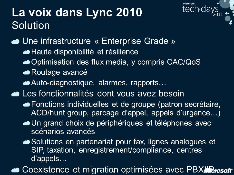 6 La voix dans Lync 2010 Solution Une infrastructure « Enterprise Grade » Haute disponibilité et résilience Optimisation des flux media, y compris CAC