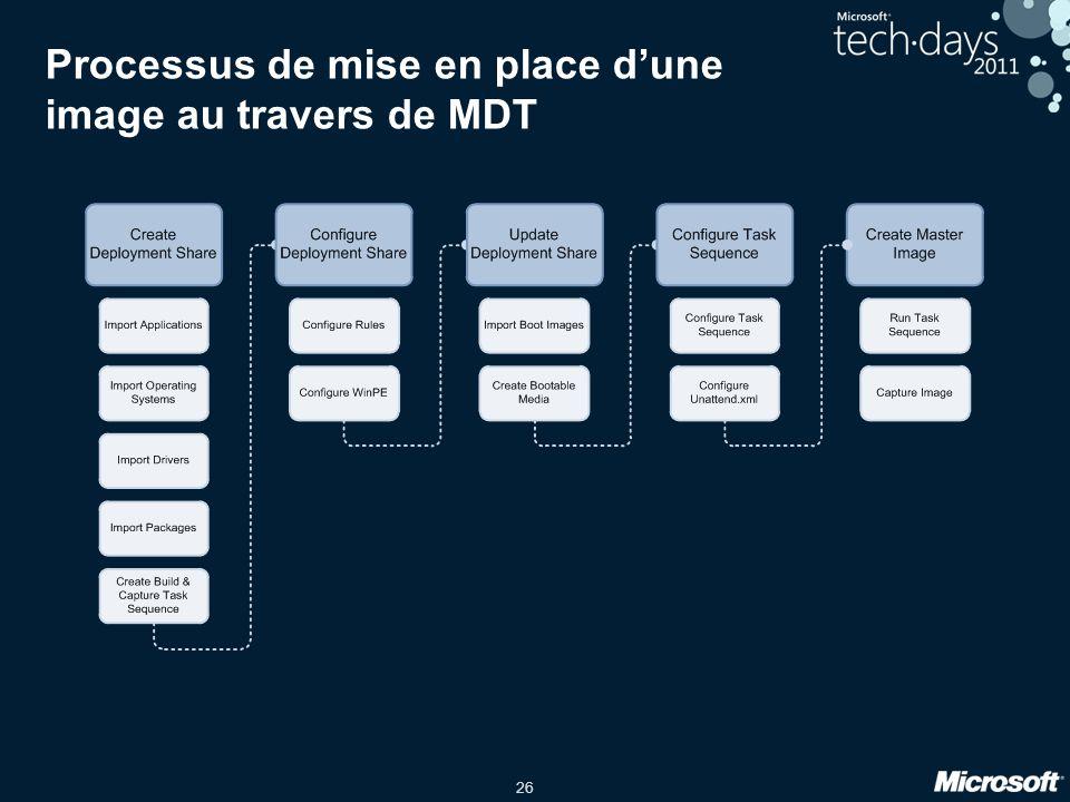 26 Processus de mise en place dune image au travers de MDT
