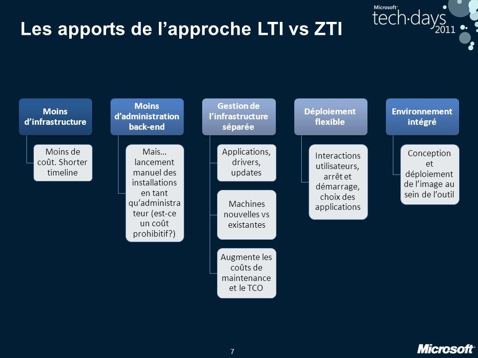 7 Les apports de lapproche LTI vs ZTI Moins dinfrastructure Moins de coût. Shorter timeline Moins dadministration back-end Mais… lancement manuel des