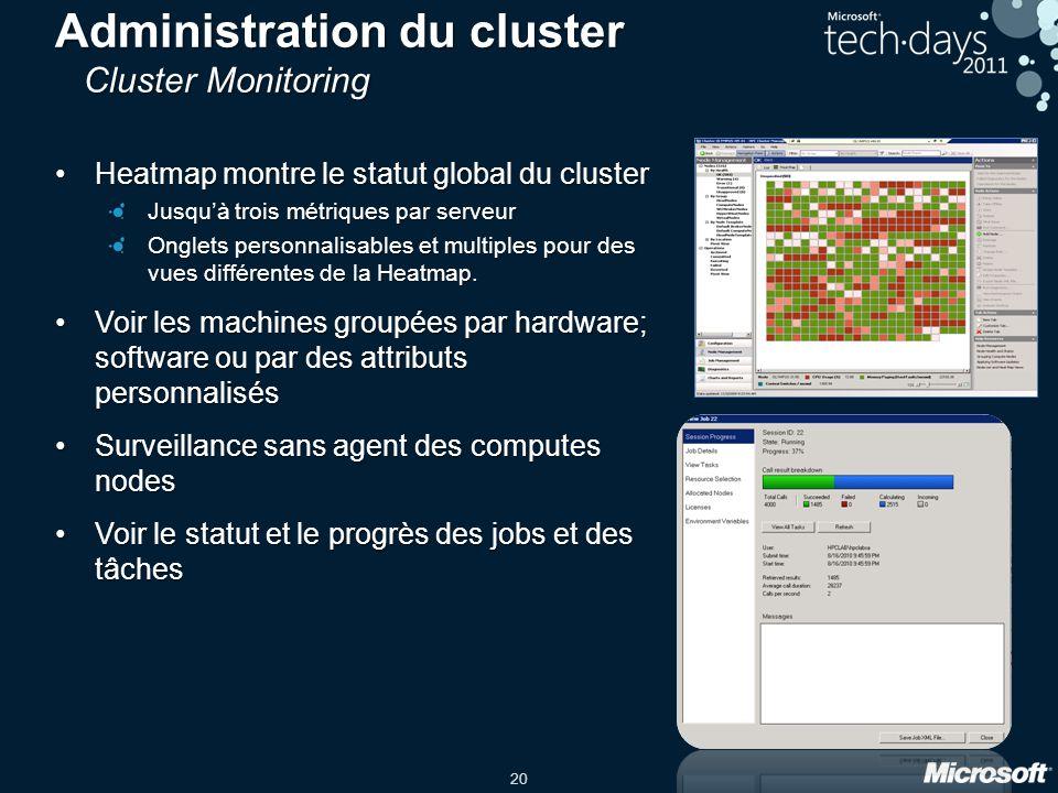 20 Administration du cluster Cluster Monitoring Heatmap montre le statut global du clusterHeatmap montre le statut global du cluster Jusquà trois métriques par serveur Onglets personnalisables et multiples pour des vues différentes de la Heatmap.