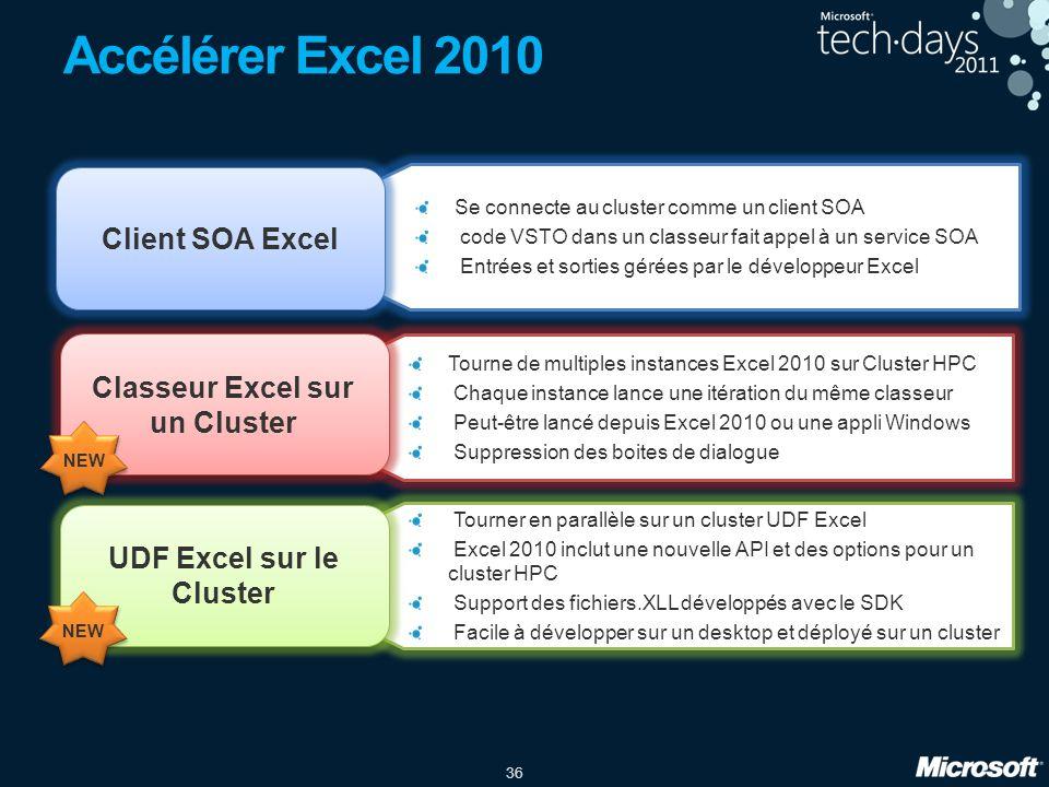 36 Tourne de multiples instances Excel 2010 sur Cluster HPC Chaque instance lance une itération du même classeur Peut-être lancé depuis Excel 2010 ou une appli Windows Suppression des boites de dialogue Classeur Excel sur un Cluster Tourner en parallèle sur un cluster UDF Excel Excel 2010 inclut une nouvelle API et des options pour un cluster HPC Support des fichiers.XLL développés avec le SDK Facile à développer sur un desktop et déployé sur un cluster UDF Excel sur le Cluster Se connecte au cluster comme un client SOA code VSTO dans un classeur fait appel à un service SOA Entrées et sorties gérées par le développeur Excel Client SOA Excel NEW Accélérer Excel 2010